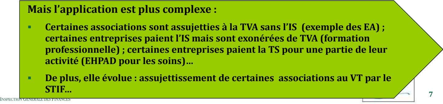 Mais l'application est plus complexe : Certaines associations sont assujetties à la TVA sans l'IS