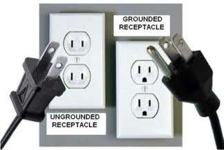 : S/Os in NEC standard are know as receptacles Receptacles → 15A/20A , 220 V Receptacles