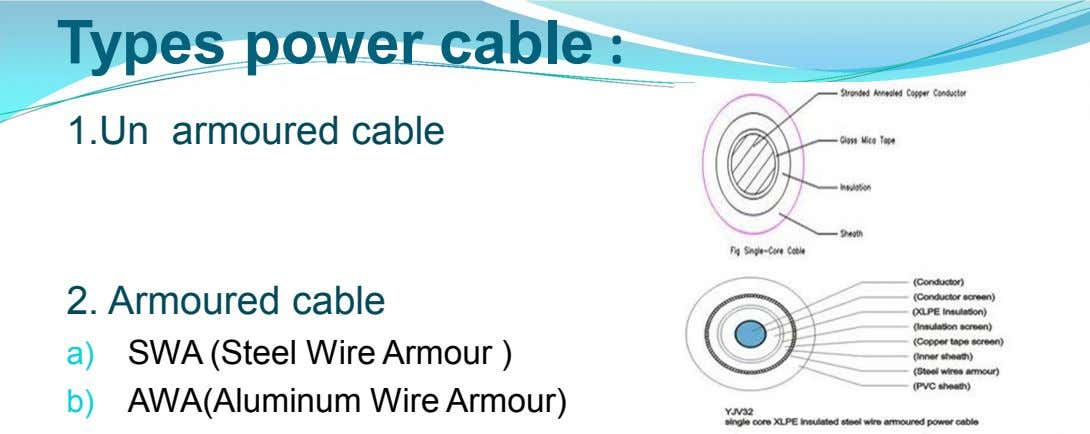 Types power cable : 1.Un armoured cable 2. Armoured cable a) SWA (Steel Wire Armour