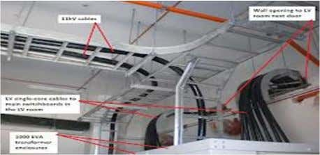 for vertical installation only in electrical shaft or riser  Cable installation in ground : there