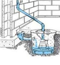 Plumbing system 1. Water supply 2. Central hot water system 3. Drainage system