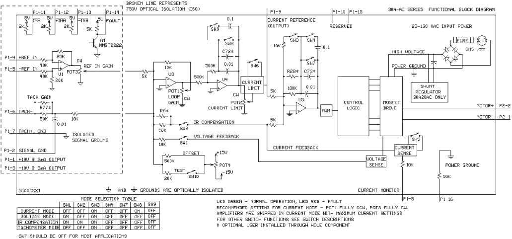 Analog Servo Drive 16A20AC BLOCK DIAGRAM Information on Approv als and Compliances US and Canadian