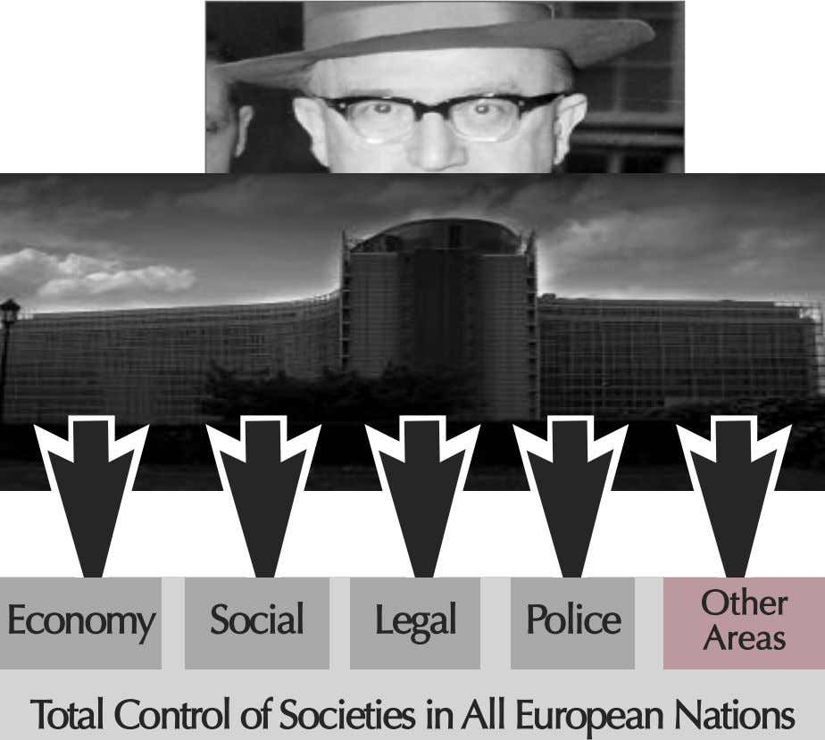 Other Economy Social Legal Police Areas Total Control of Societies inAll European Nations