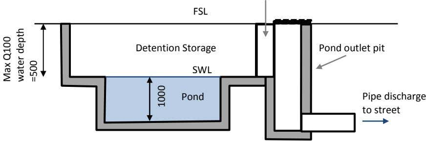 FSL Detention Storage Pond outlet pit SWL Pond Pipe discharge to street Max Q100 water