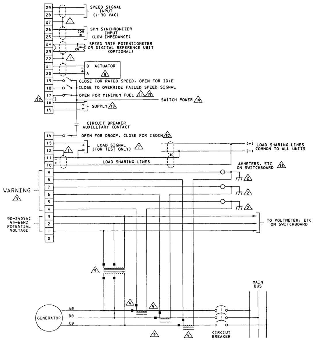 Manual 82046 2301A LSSC with Dual Dynamics Figure 2-3. Plant Wiring Diagram Woodward 11