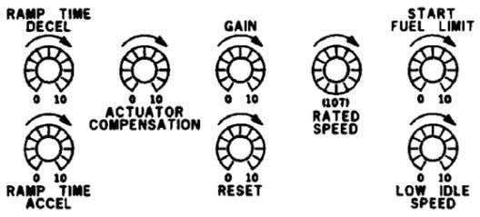 mover to accelerate from idle to rated speed or from rated to idle. Figure 4-3. Speed