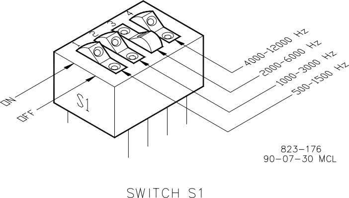 one switch on to ma tch the control to the MPU frequency. Figure 2-1. Speed Range