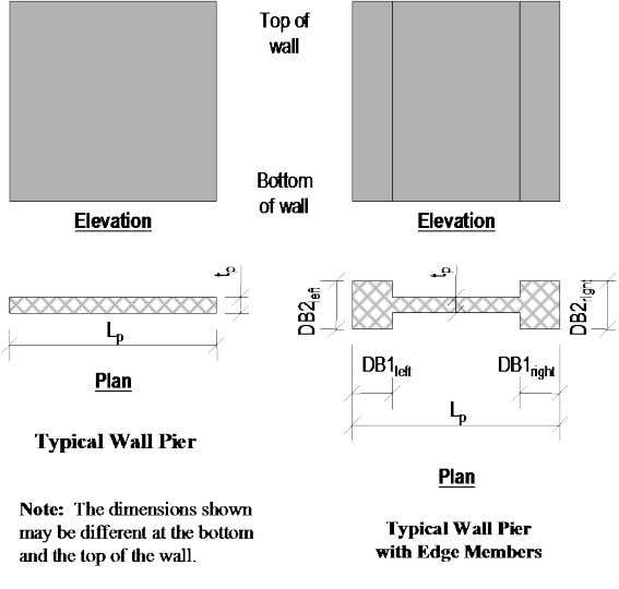 Chapter 2 Pier Design Figure 2-3: Typical Wall Pier Dimensions Used for Simplified Design A simplified