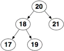 tree. » But the pseudocode fails for the following remove example © Gunnar Gotshalks Remove 21