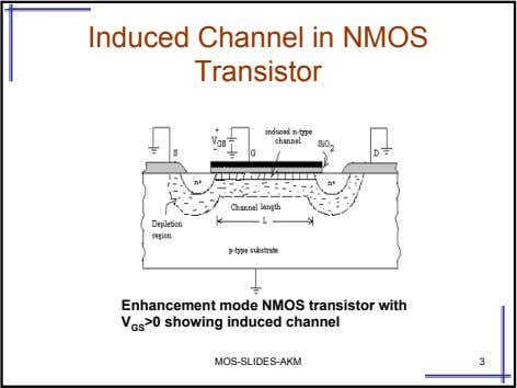 Induced Channel in NMOS Transistor Enhancement mode NMOS transistor with V GS >0 showing induced