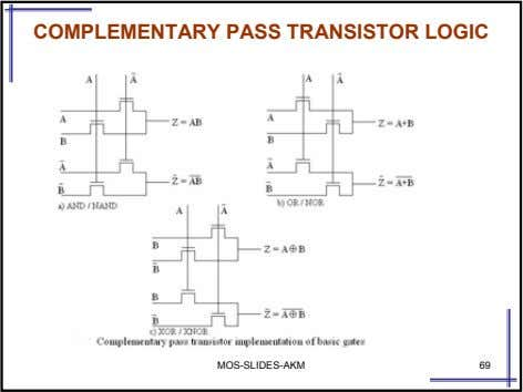 COMPLEMENTARY PASS TRANSISTOR LOGIC MOS-SLIDES-AKM 69