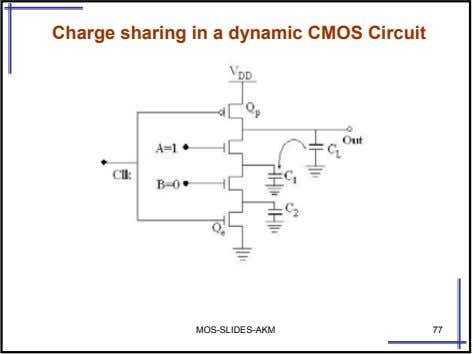 Charge sharing in a dynamic CMOS Circuit MOS-SLIDES-AKM 77