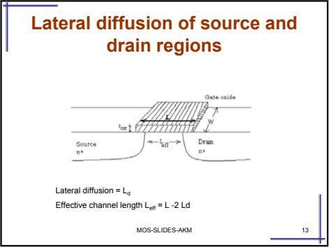 Lateral diffusion of source and drain regions Lateral diffusion = L d Effective channel length