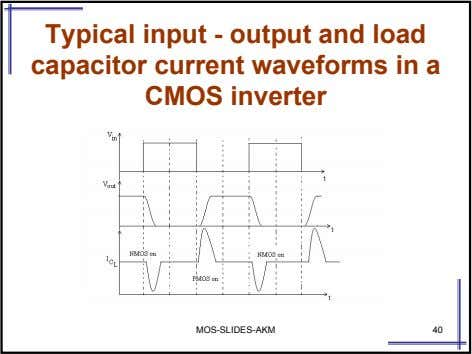 Typical input - output and load capacitor current waveforms in a CMOS inverter MOS-SLIDES-AKM 40