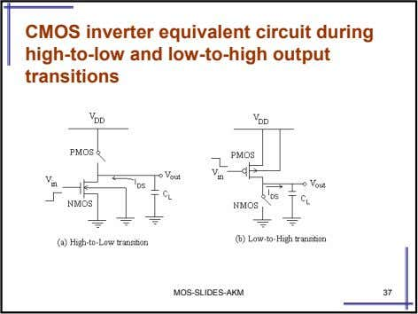 CMOS inverter equivalent circuit during high-to-low and low-to-high output transitions MOS-SLIDES-AKM 37
