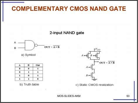 COMPLEMENTARY CMOS NAND GATE MOS-SLIDES-AKM 53