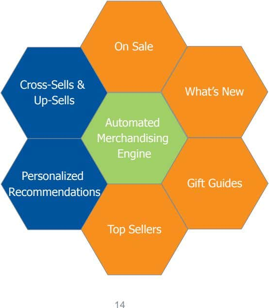 On Sale Cross-Sells & Up-Sells What's New Automated Merchandising Engine Personalized Gift Guides