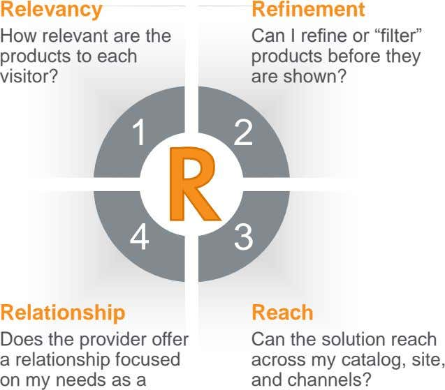 "Relevancy Refinement How relevant are the Can I refine or ""filter"" products to each products"