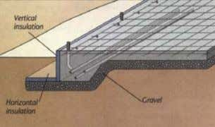 in areas subject to frost.  Concrete is poured in one operation versus 3 pours required