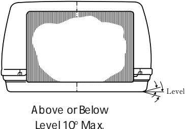 Above or Below Level 10° Max.