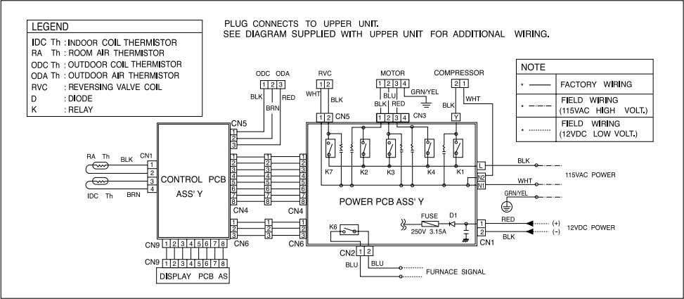 Diagram of Upper Unit Schematic Diagram of Ceiling Unit OPERATING INSTRUCTIONS CEILING UNIT DISPLAY Room Air