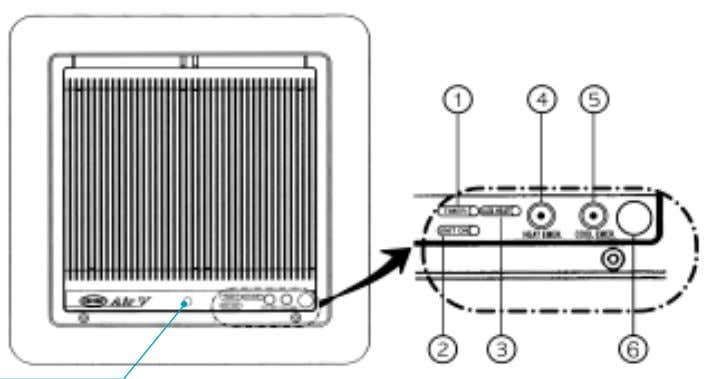 Schematic Diagram of Ceiling Unit OPERATING INSTRUCTIONS CEILING UNIT DISPLAY Room Air Thermistor <BOTTOM VIEW>