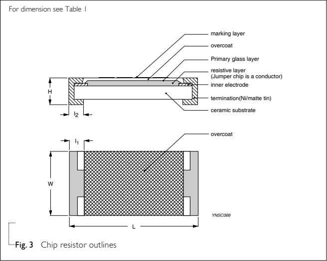 For dimension see Table 1 marking layer overcoat Primary glass layer resistive layer (Jumper chip