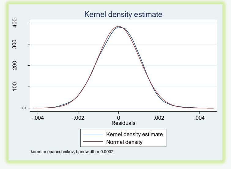 Kernel density estimate -.004 -.002 0 .002 .004 Residuals Kernel density estimate Normal density kernel