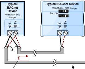 Typical Typical BACnet Device BACnet With Built-in EOL Jumper Device EOL ON No Built-in EOL