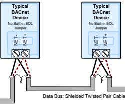 Typical Typical BACnet BACnet Device Device No Built-in EOL No Built-in EOL Jumper Jumper Data