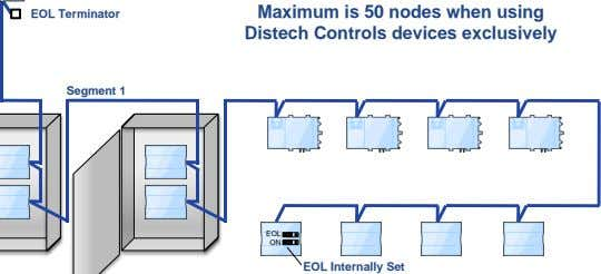 EOL Terminator Maximum is 50 nodes when using Distech Controls devices exclusively Segment 1 EOL