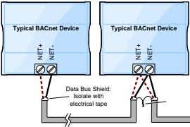 Typical BACnet Device Typical BACnet Device Data Bus Shield: Isolate with electrical tape NET+ NET-