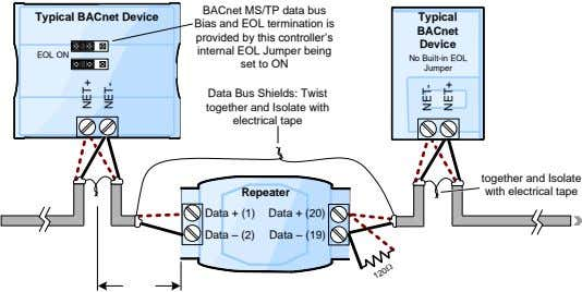 BACnet MS/TP data bus Typical BACnet Device Typical Bias and EOL termination is BACnet provided
