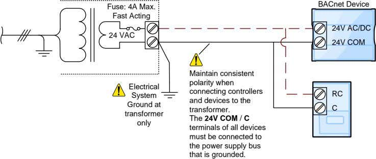 BACnet Device Fuse: 4A Max. Fast Acting 24V AC/DC 24 VAC 24V COM Maintain consistent