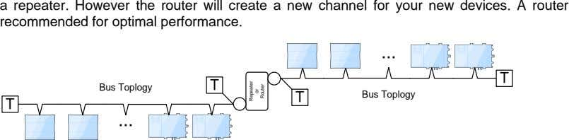 a repeater. However the router will create a new channel for your new devices. A