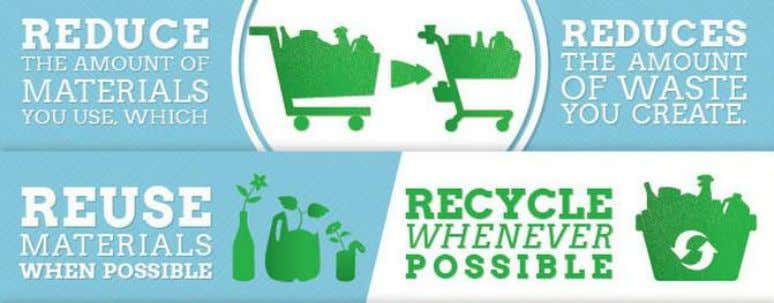 plastics and other materials reduce the volume of refuse in landfills. • Reusing of materials