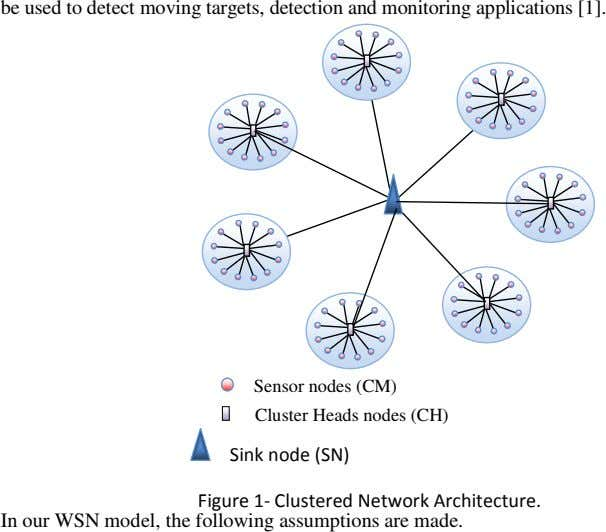 be used to detect moving targets, detection and monitoring applications [1]. Sensor nodes (CM) Cluster