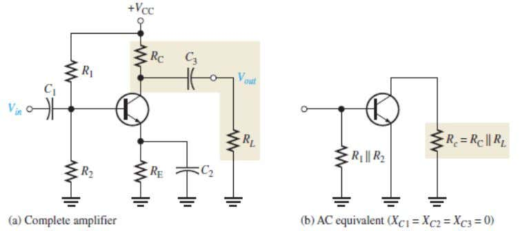 a Load on the Voltage Gain is: Replace R C by R c : Q2. For