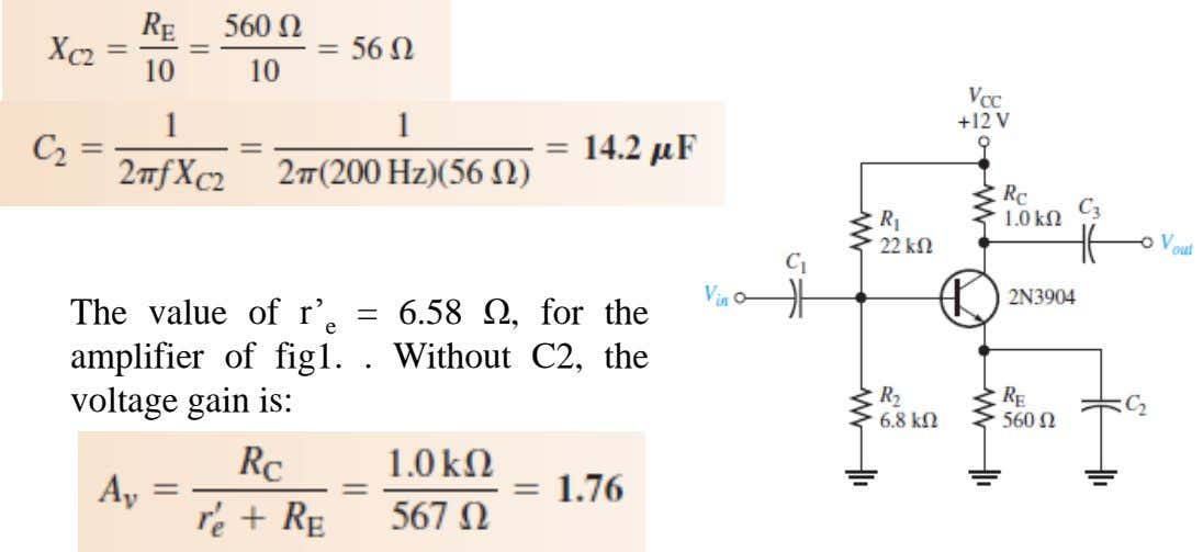 The value of r' e = 6.58 Ω, for the amplifier of voltage gain is: