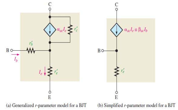 1- r-Parameters The r-parameters for a BJT is listed in the table Relation of transistor symbol
