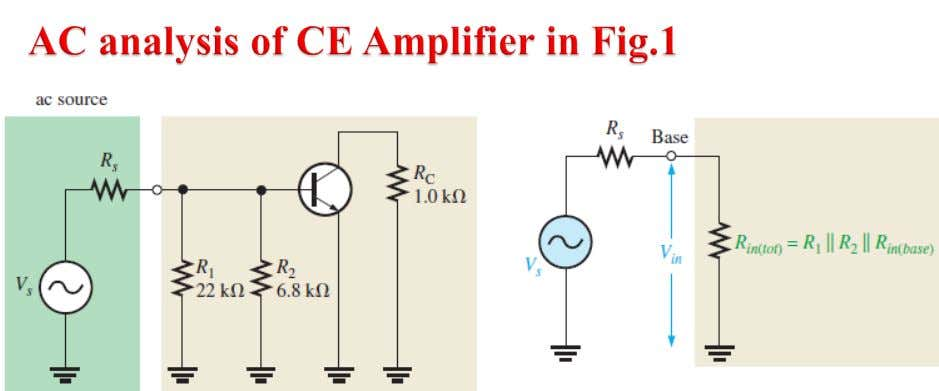 AC equivalent circuit for the amplifier in Fig.1 AC equivalent of the base circuit If
