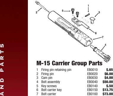 M-15 Carrier Group Parts 1 Firing pin retaining pin EB0010 $.65 2 Firing pin EB0020