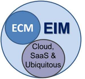 ECM EIM Cloud, SaaS & Ubiquitous
