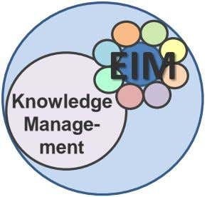 EIM Knowledge Manage- ment