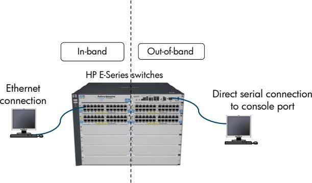 HP E-Series switches Ethernet connection Direct serial connection to console port