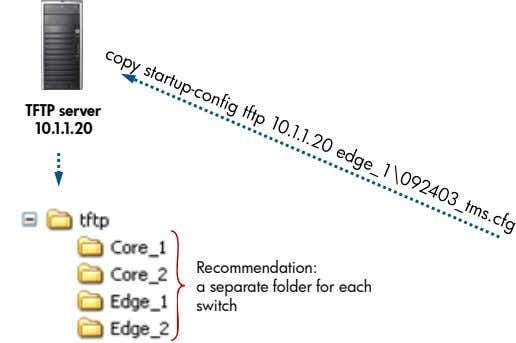 TFTP server 10.1.1.20 Recommendation: a separate folder for each switch