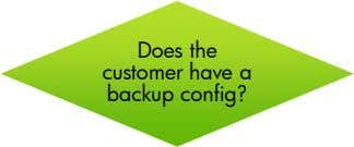 Does the customer have a backup config?