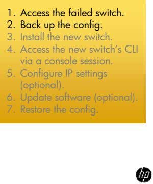 1. Access the failed switch. 2. Back up the config. 3. Install the new switch.