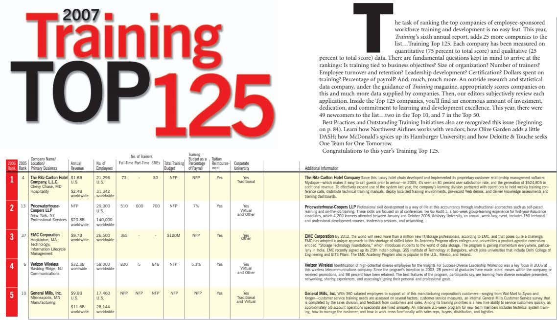 T he task of ranking the top companies of employee-sponsored workforce training and development is
