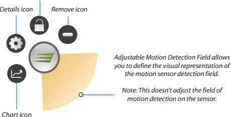 Details icon Remove icon Adjustable Motion Detection Field allows you to define the visual representation